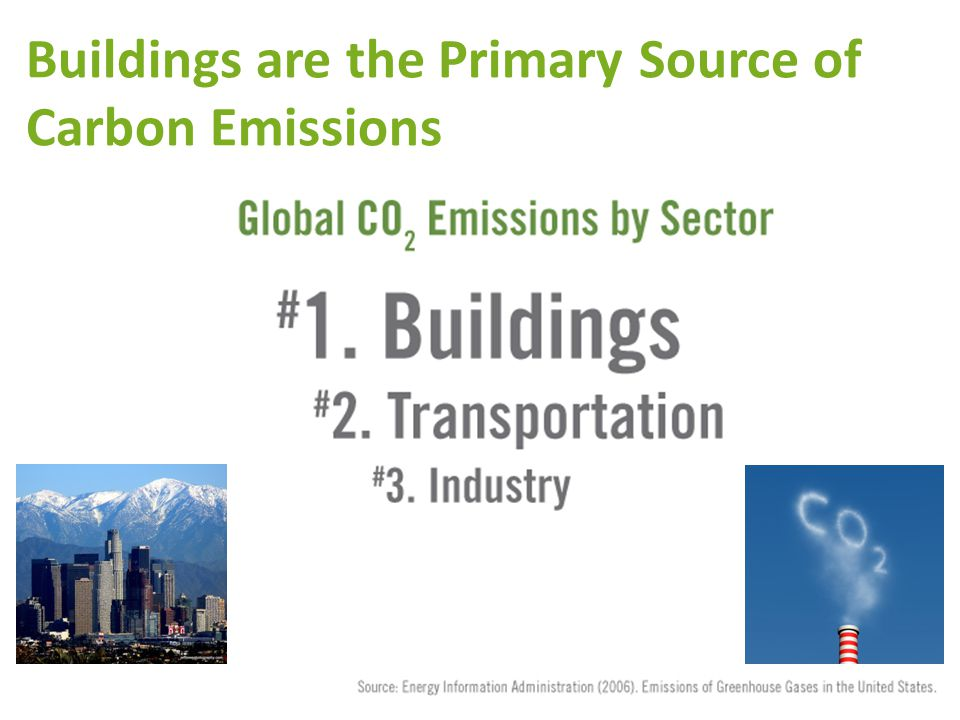 Buildings are the Primary Source of Carbon Emissions