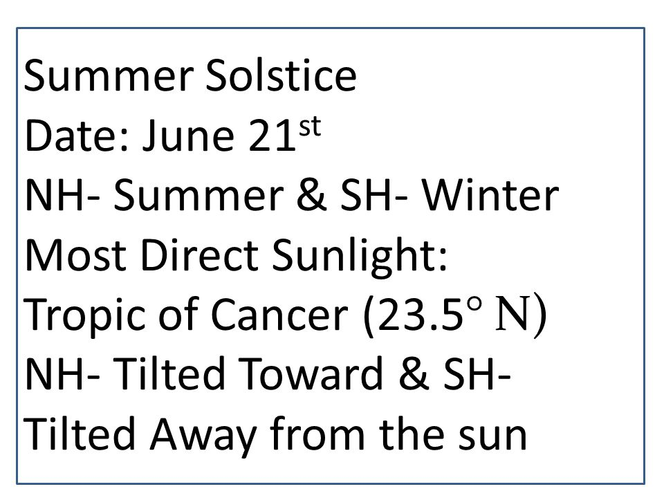 Summer Solstice Date: June 21 st NH- Summer & SH- Winter Most Direct Sunlight: Tropic of Cancer (23.5° N) NH- Tilted Toward & SH- Tilted Away from the
