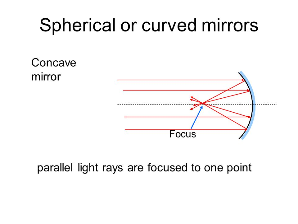 Spherical or curved mirrors Concave mirror Focus parallel light rays are focused to one point