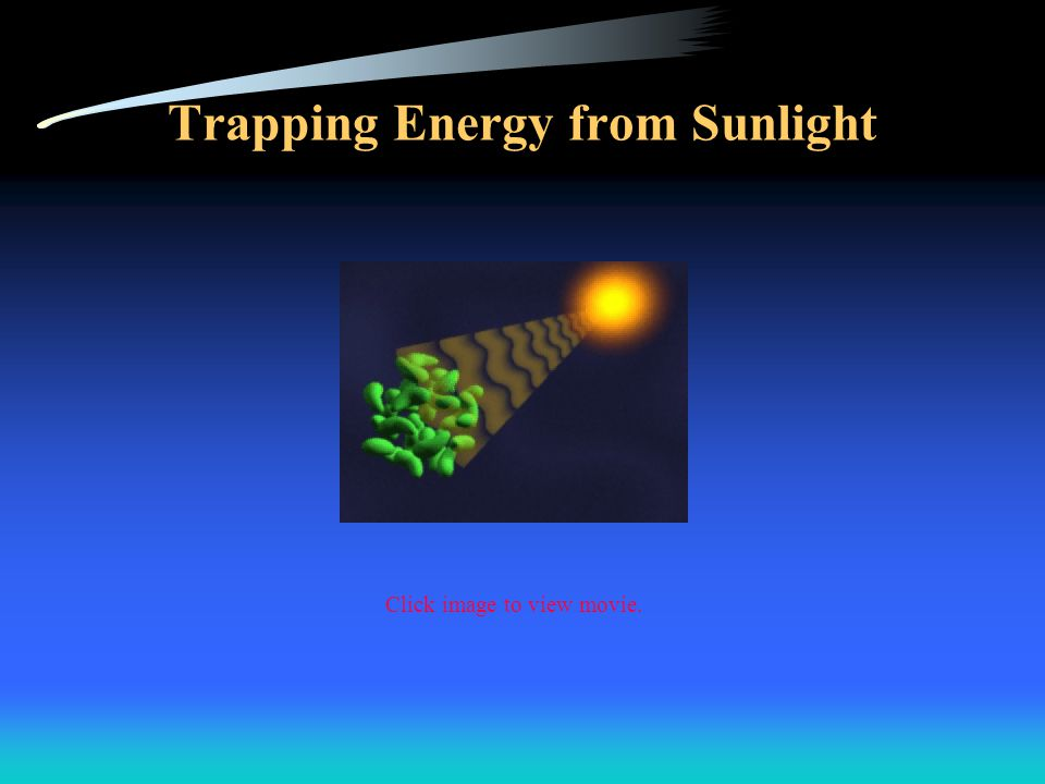 Trapping Energy from Sunlight Click image to view movie.