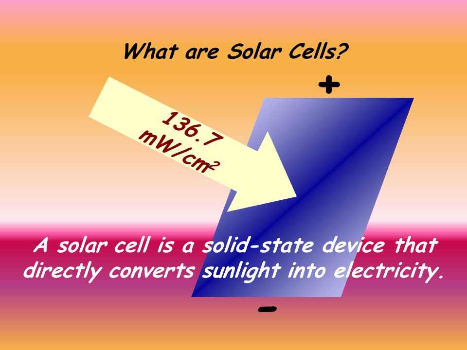 Some possibilities are: Solar thermal collectors Solar dynamic systems Solar cells