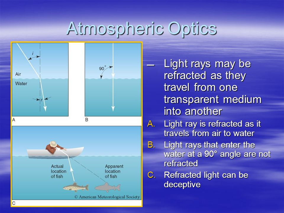 Atmospheric Optics Light rays may be refracted as they travel from one transparent medium into another A.Light ray is refracted as it travels from air to water B.Light rays that enter the water at a 90° angle are not refracted C.Refracted light can be deceptive