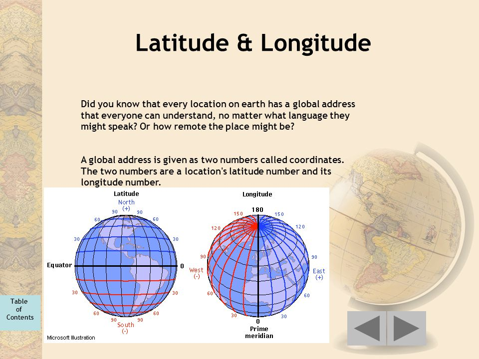 Latitude & Longitude Did you know that every location on earth has a global address that everyone can understand, no matter what language they might s