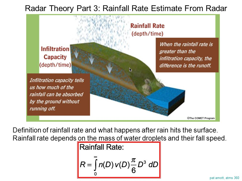 pat arnott, atms 360 Radar Theory Part 3: Rainfall Rate Estimate From Radar Definition of rainfall rate and what happens after rain hits the surface.