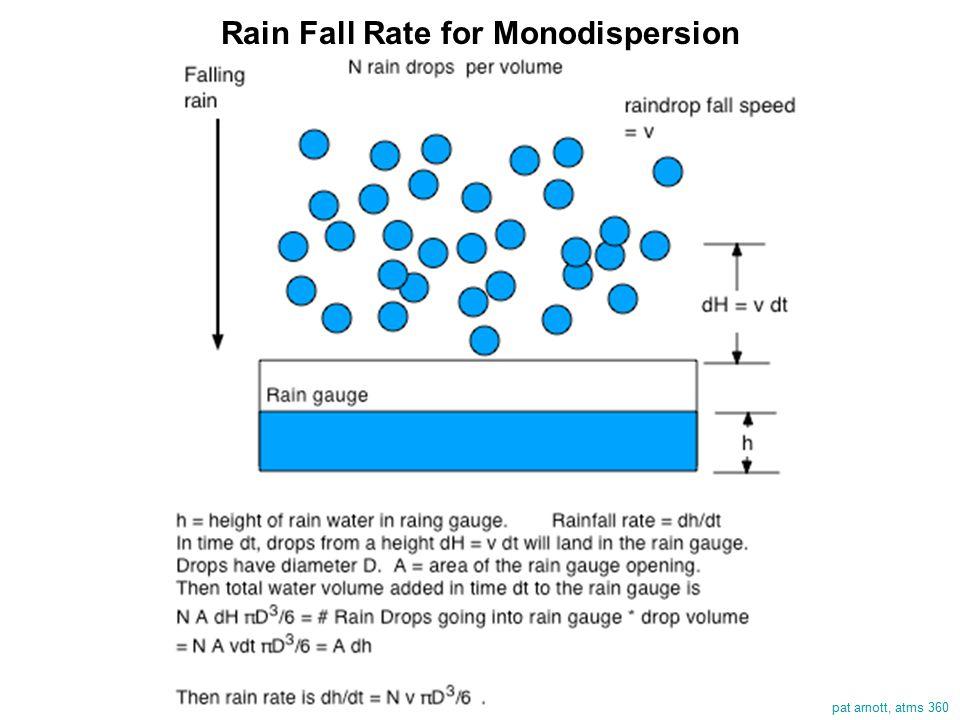pat arnott, atms 360 Rain Fall Rate for Monodispersion