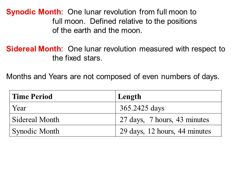 Time PeriodLength Year 365.2425 days Sidereal Month 27 days, 7 hours, 43 minutes Synodic Month 29 days, 12 hours, 44 minutes Synodic Month: One lunar revolution from full moon to full moon.