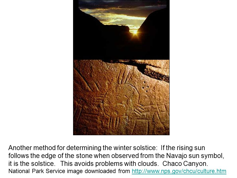 Another method for determining the winter solstice: If the rising sun follows the edge of the stone when observed from the Navajo sun symbol, it is the solstice.