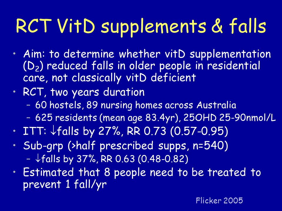 RCT VitD supplements & falls Aim: to determine whether vitD supplementation (D 2 ) reduced falls in older people in residential care, not classically vitD deficient RCT, two years duration –60 hostels, 89 nursing homes across Australia –625 residents (mean age 83.4yr), 25OHD 25-90nmol/L ITT:  falls by 27%, RR 0.73 (0.57-0.95) Sub-grp (>half prescribed supps, n=540) –  falls by 37%, RR 0.63 (0.48-0.82) Estimated that 8 people need to be treated to prevent 1 fall/yr Flicker 2005