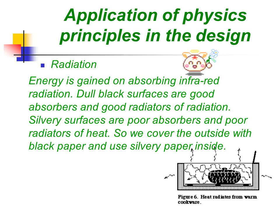 Application of physics principles in the design Radiation Energy is gained on absorbing infra-red radiation.