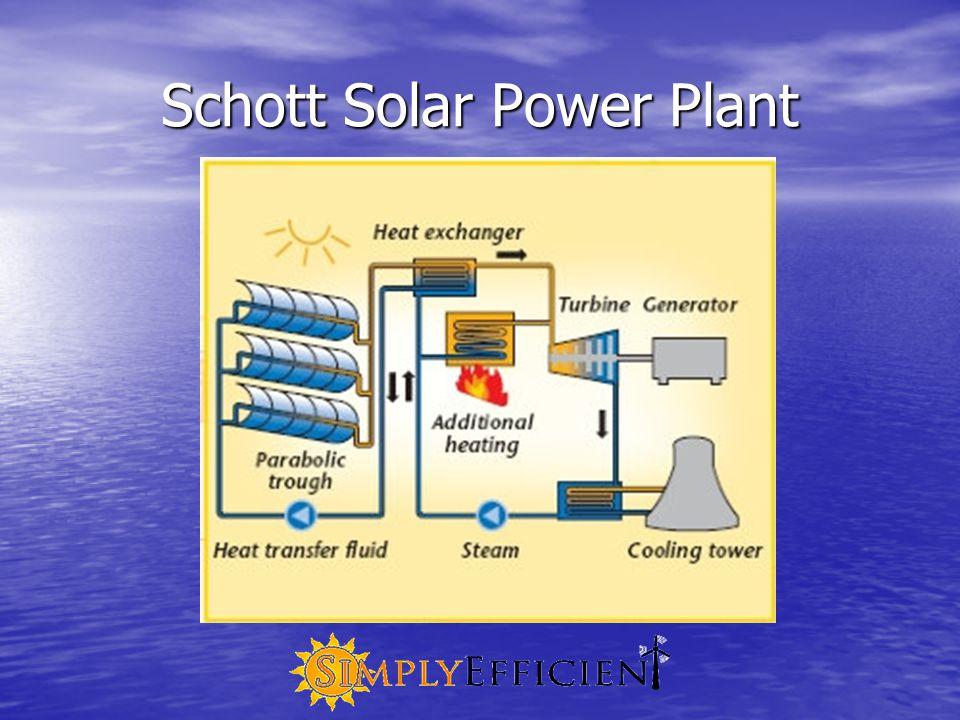 Schott Solar Power Plant