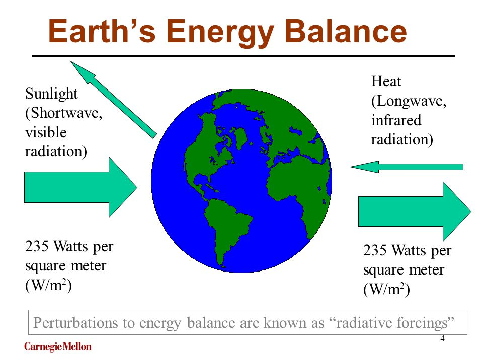 4 Earth's Energy Balance Sunlight (Shortwave, visible radiation) 235 Watts per square meter (W/m 2 ) Heat (Longwave, infrared radiation) 235 Watts per square meter (W/m 2 ) Perturbations to energy balance are known as radiative forcings