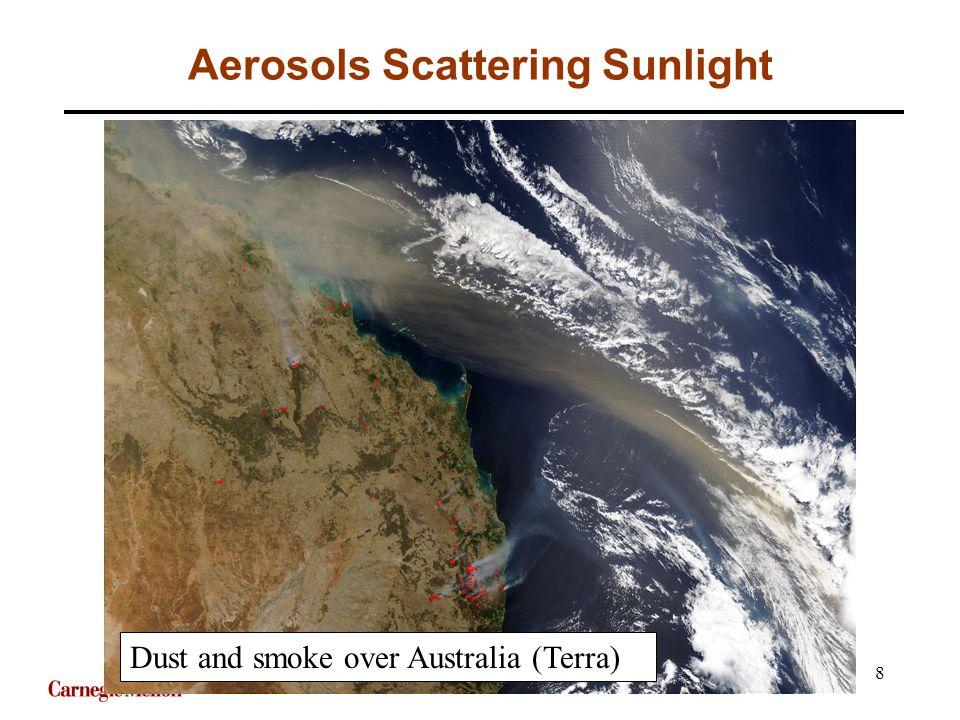 8 Aerosols Scattering Sunlight Dust and smoke over Australia (Terra)