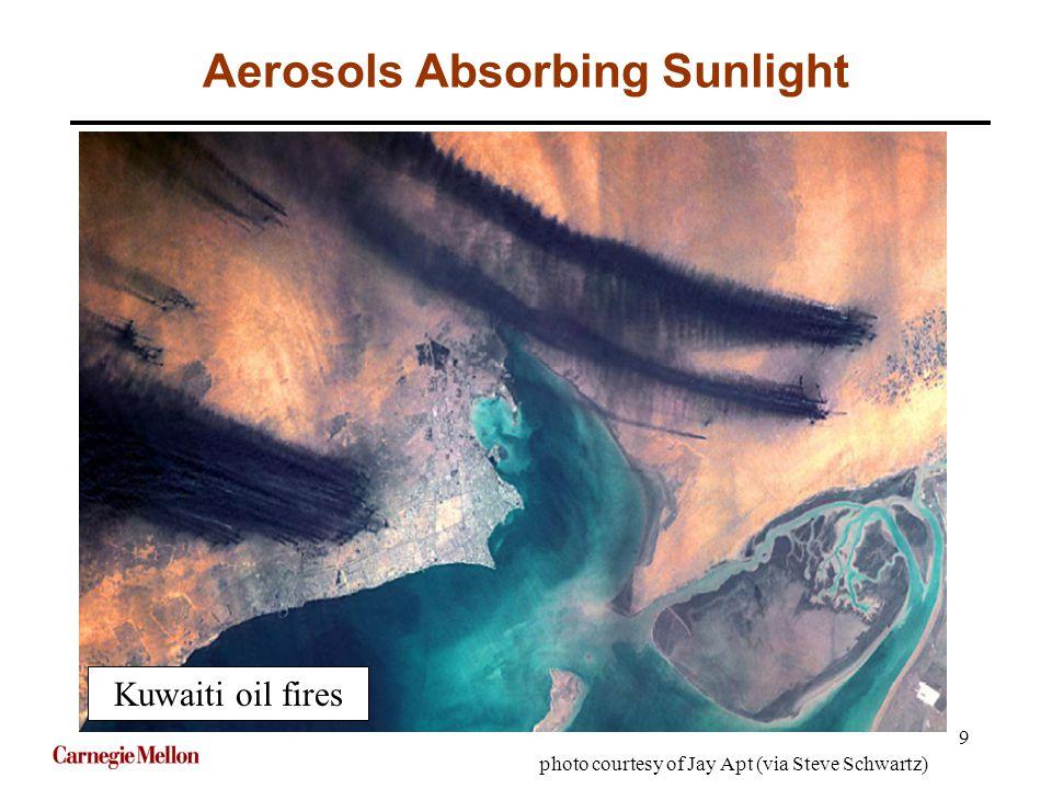 9 Aerosols Absorbing Sunlight Kuwaiti oil fires photo courtesy of Jay Apt (via Steve Schwartz)