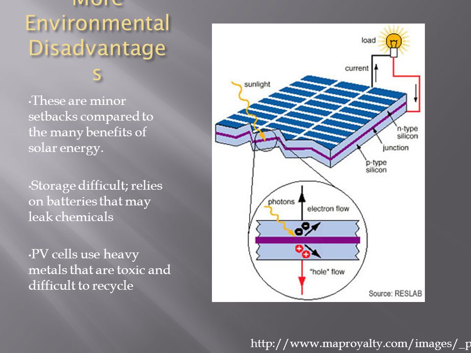 More Environmental Disadvantage s These are minor setbacks compared to the many benefits of solar energy.