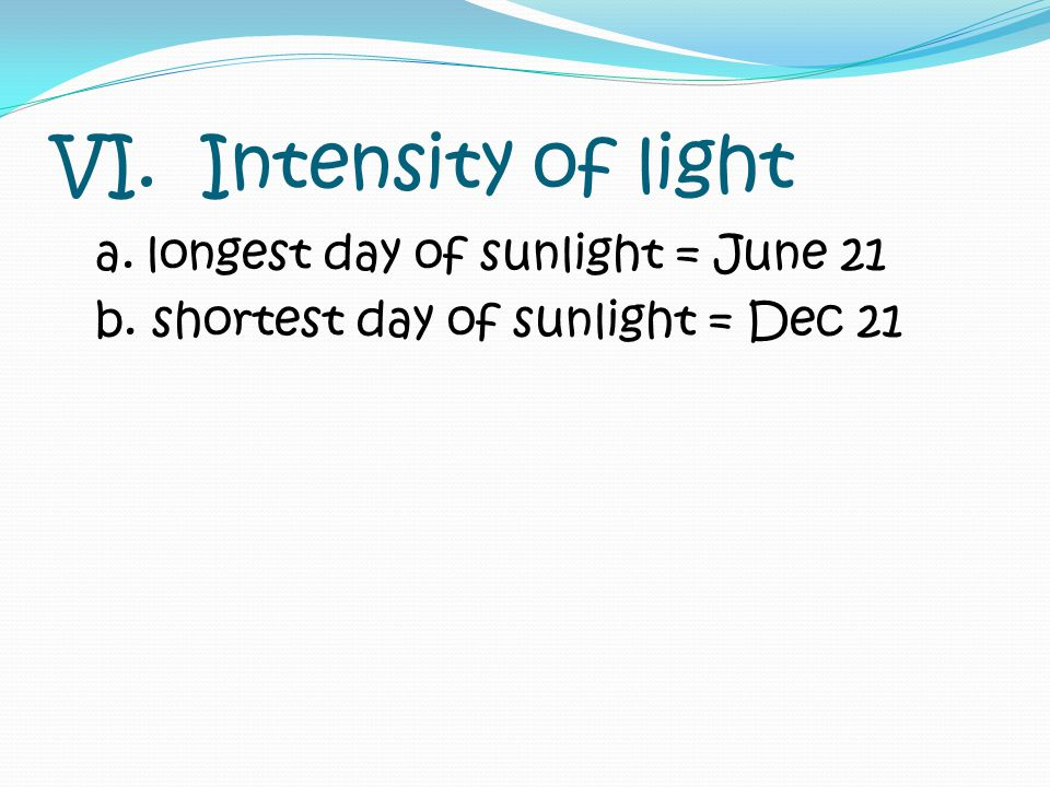 VI. Intensity of light a. longest day of sunlight = June 21 b. shortest day of sunlight = Dec 21