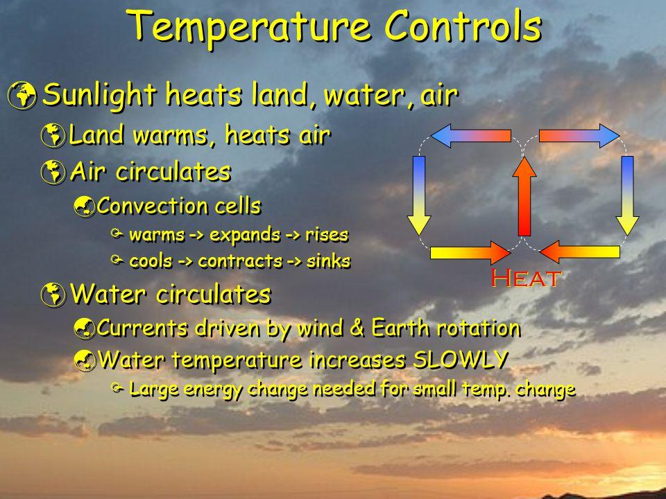 Temperature Controls Sunlight heats land, water, air  Land warms, heats air  Air circulates  Convection cells  warms -> expands -> rises  cools -