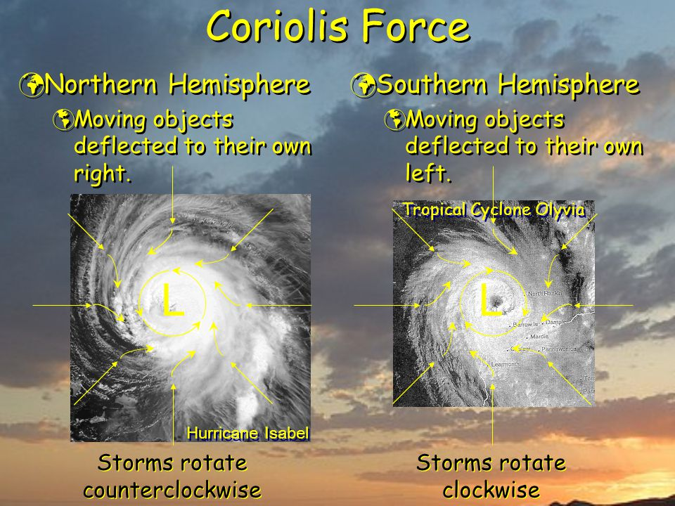 Tropical Cyclone Olyvia Hurricane Isabel Coriolis Force Northern Hemisphere  Moving objects deflected to their own right.