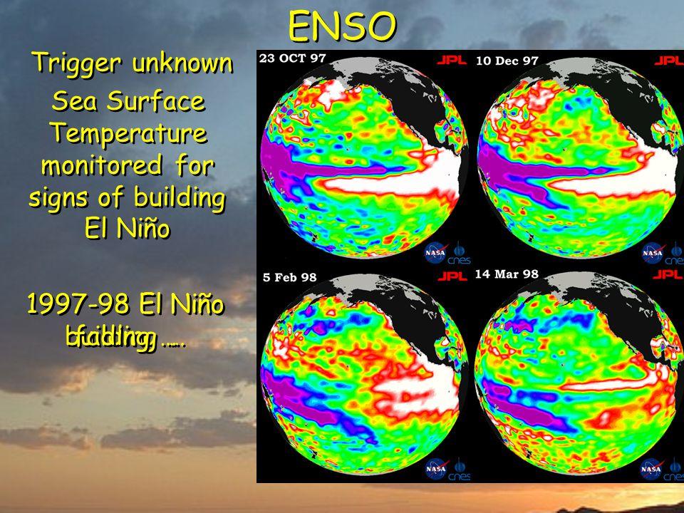 1997-98 El Niño building … 1997-98 El Niño fading … ENSO Trigger unknown Sea Surface Temperature monitored for signs of building El Niño Trigger unkno