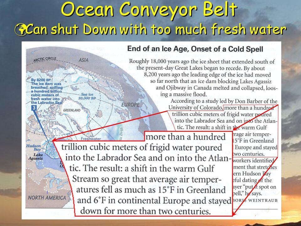 Ocean Conveyor Belt Can shut Down with too much fresh water