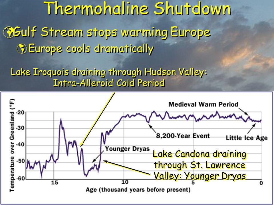 Thermohaline Shutdown Gulf Stream stops warming Europe  Europe cools dramatically Gulf Stream stops warming Europe  Europe cools dramatically Lake I