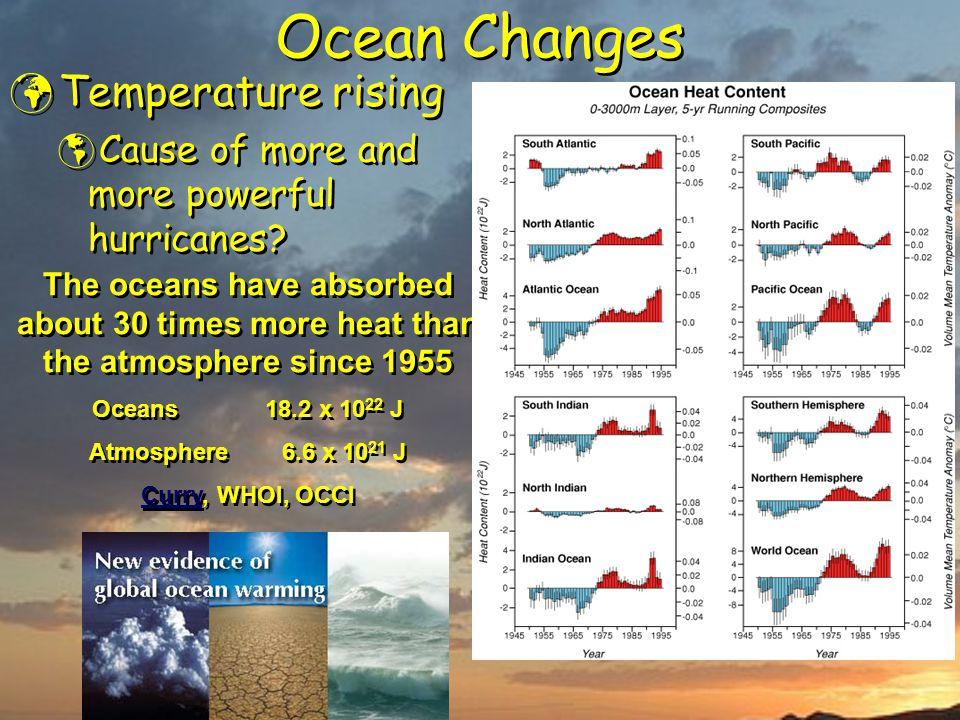 Ocean Changes Temperature rising  Cause of more and more powerful hurricanes? Temperature rising  Cause of more and more powerful hurricanes? The oc
