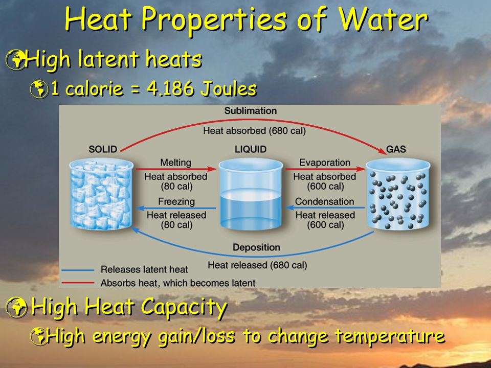 Heat Properties of Water High latent heats  1 calorie = 4.186 Joules High Heat Capacity  High energy gain/loss to change temperature High latent hea