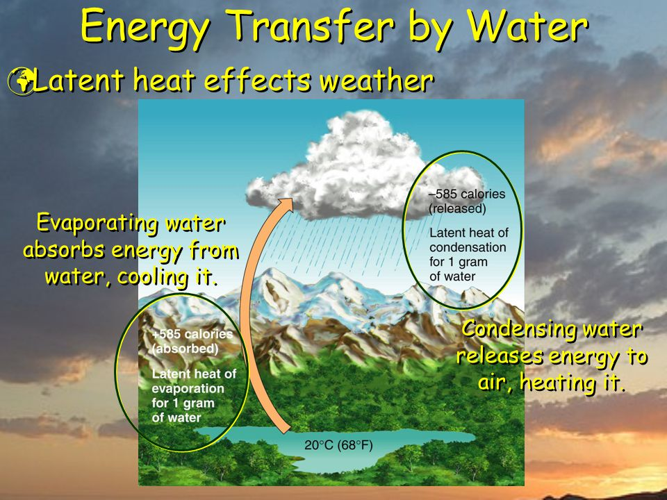 Energy Transfer by Water Latent heat effects weather Evaporating water absorbs energy from water, cooling it. Condensing water releases energy to air,