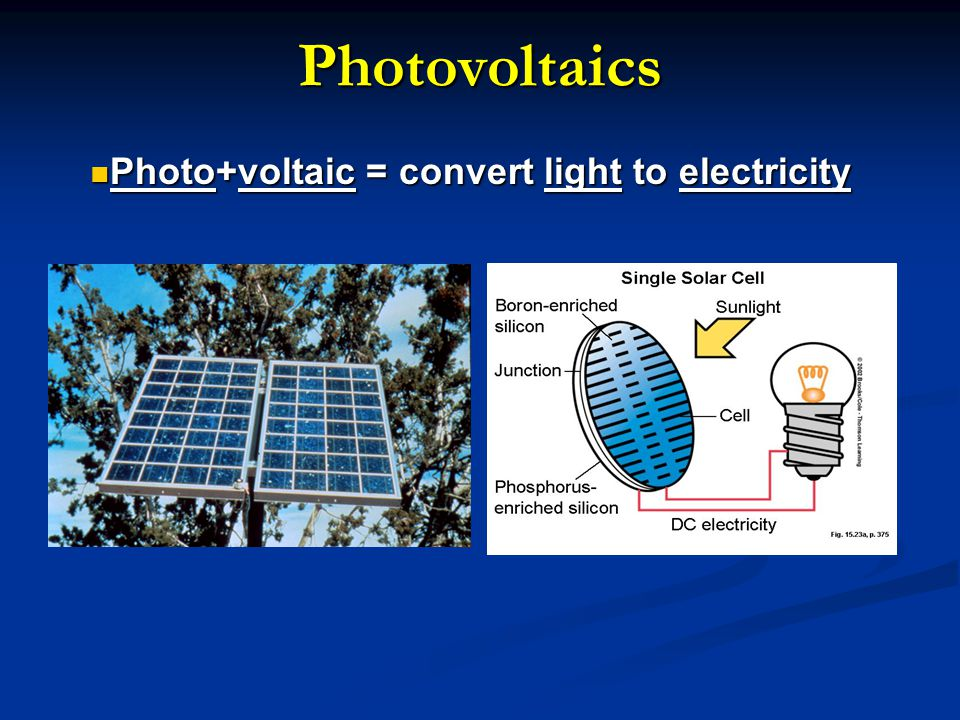 Photovoltaics Photo+voltaic = convert light to electricity Photo+voltaic = convert light to electricity