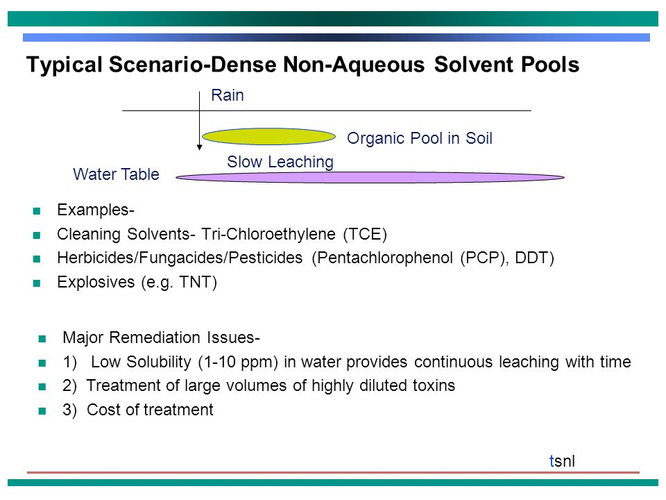 tsnl Typical Scenario-Dense Non-Aqueous Solvent Pools Examples- Cleaning Solvents- Tri-Chloroethylene (TCE) Herbicides/Fungacides/Pesticides (Pentachlorophenol (PCP), DDT) Explosives (e.g.