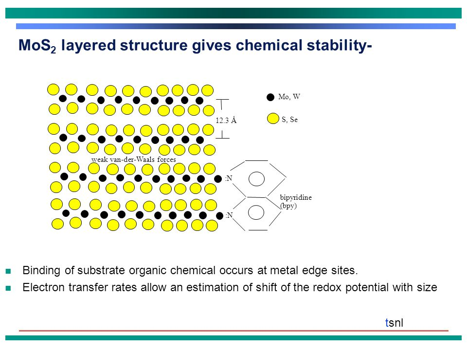 tsnl MoS 2 layered structure gives chemical stability- Binding of substrate organic chemical occurs at metal edge sites.