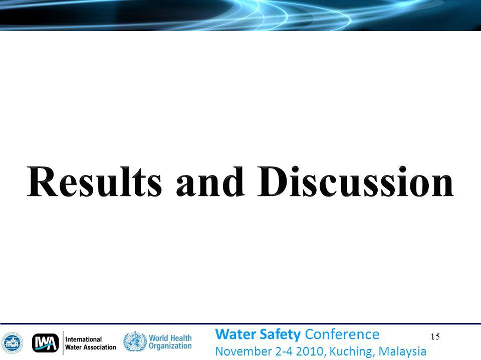 15 Water Safety Conference November 2-4 2010, Kuching, Malaysia