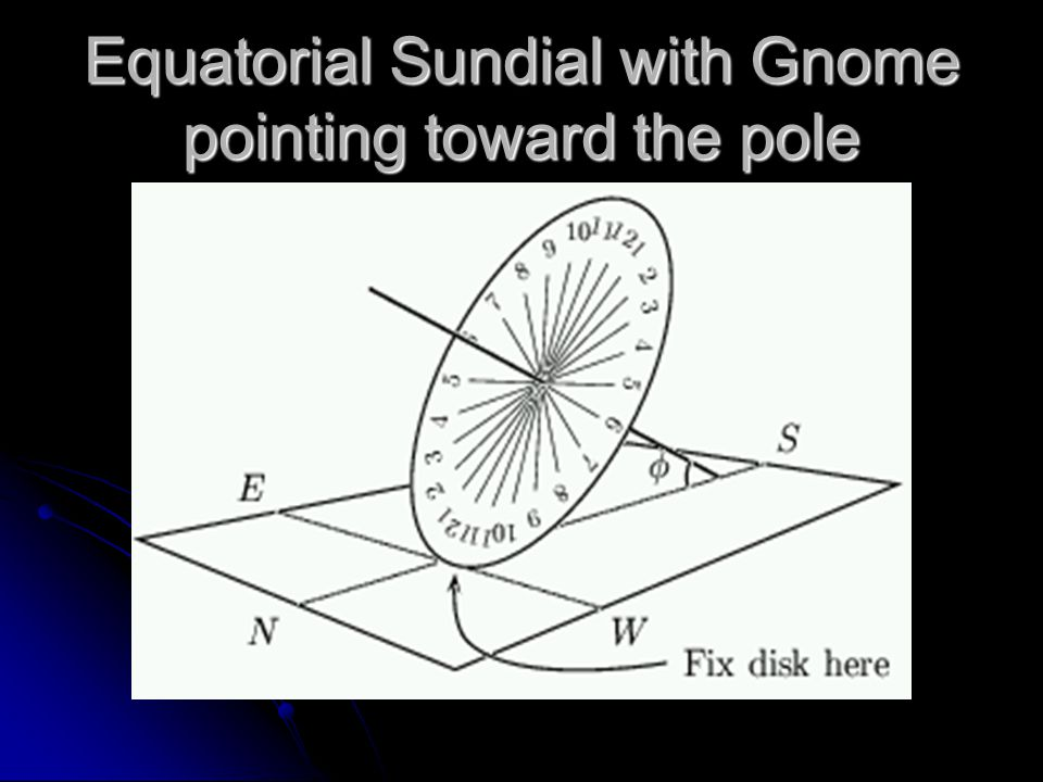 Equatorial Sundial with Gnome pointing toward the pole