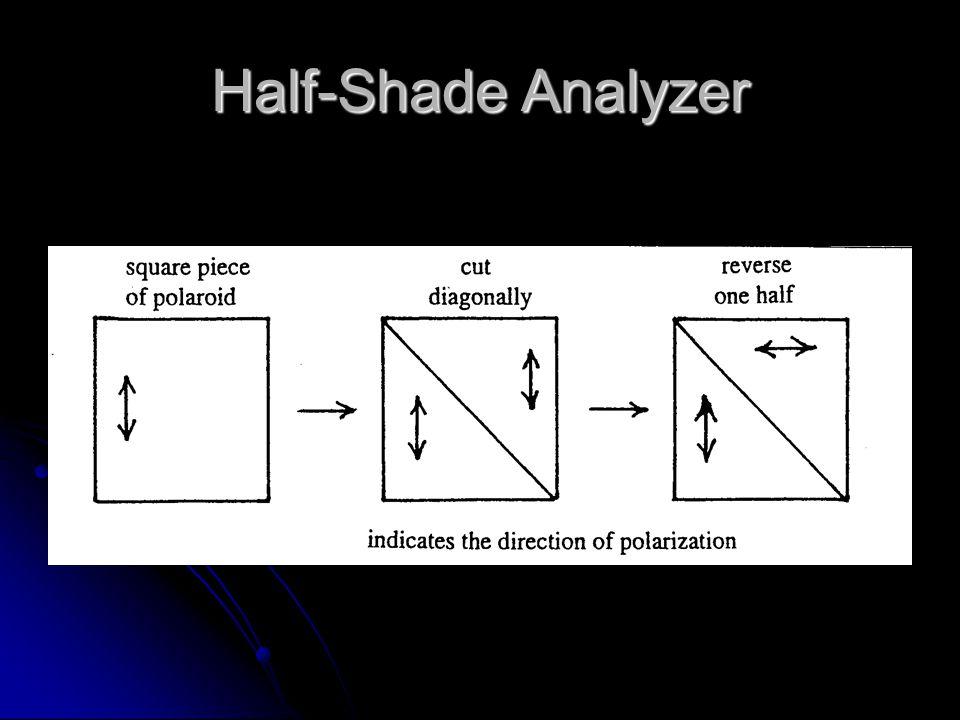 Half-Shade Analyzer