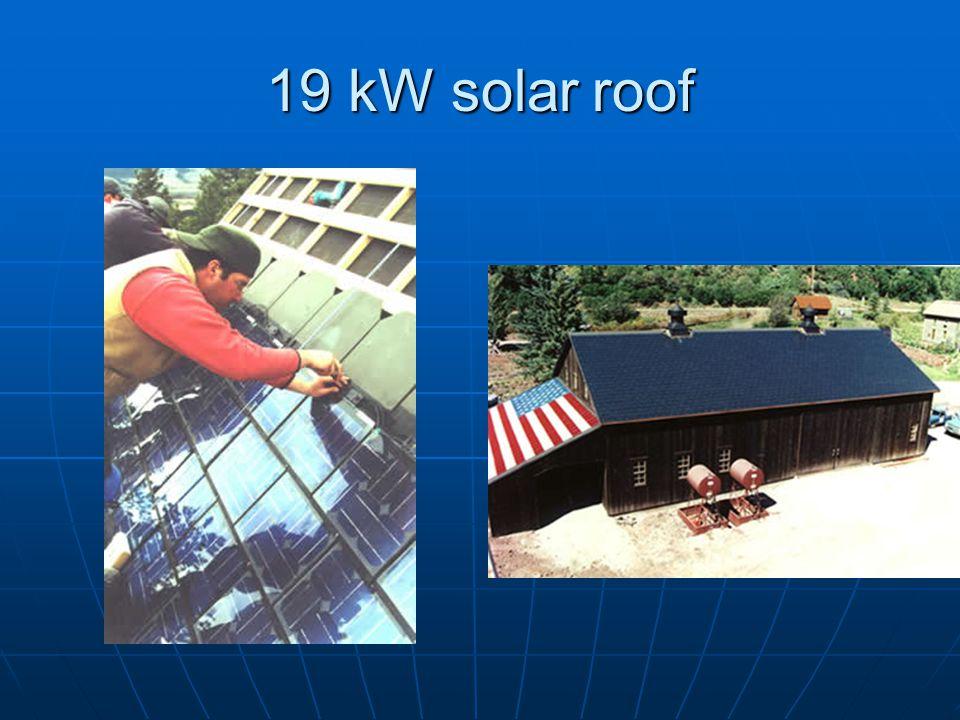 19 kW solar roof
