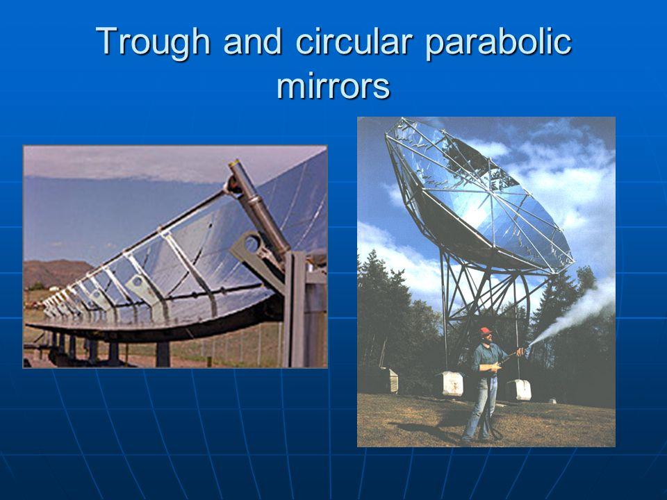 Trough and circular parabolic mirrors