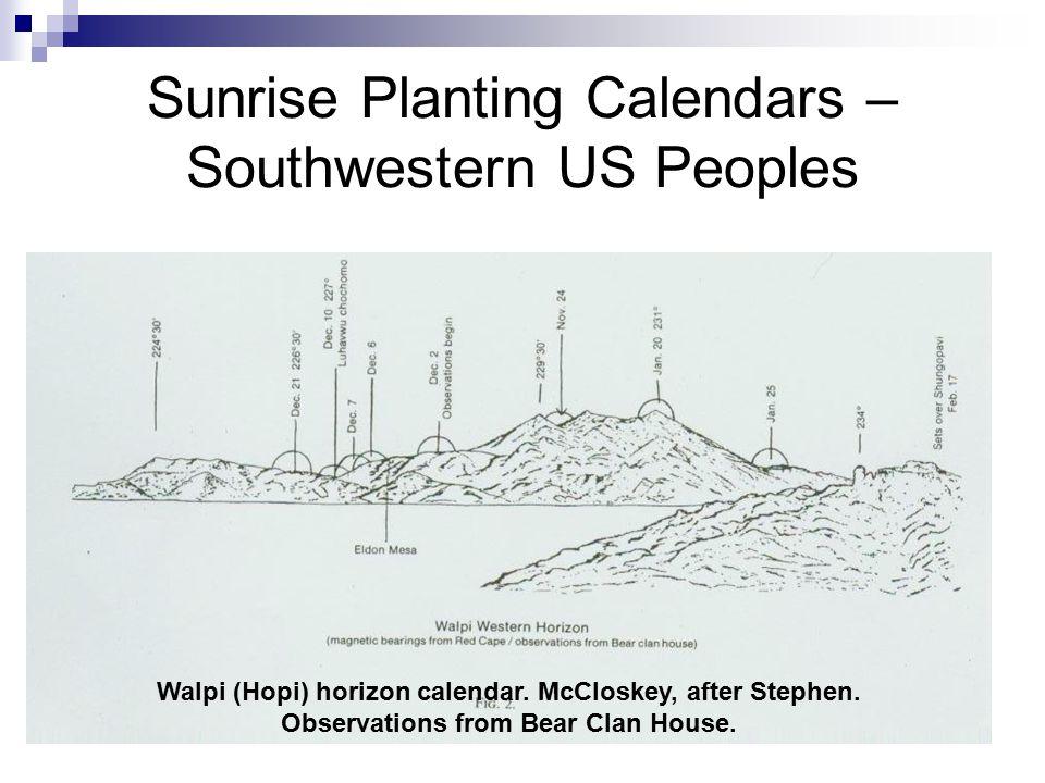 Sunrise Planting Calendars – Southwestern US Peoples Walpi (Hopi) horizon calendar. McCloskey, after Stephen. Observations from Bear Clan House.