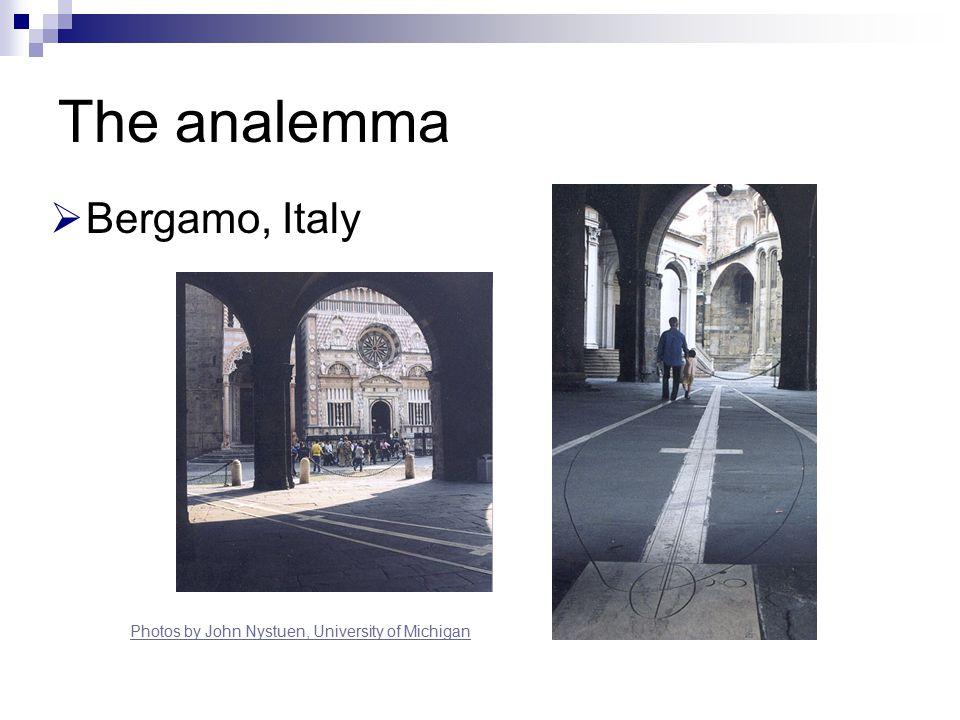 The analemma  Bergamo, Italy Photos by John Nystuen, University of Michigan