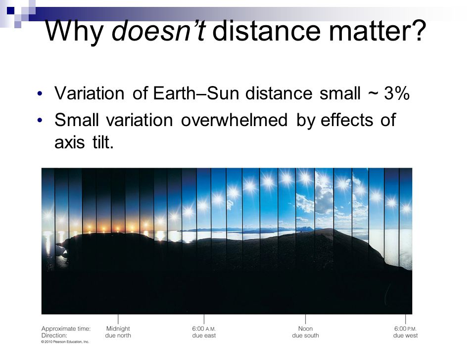 Why doesn't distance matter? Variation of Earth–Sun distance small ~ 3% Small variation overwhelmed by effects of axis tilt.