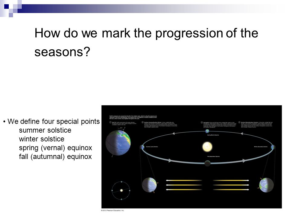 How do we mark the progression of the seasons? We define four special points: summer solstice winter solstice spring (vernal) equinox fall (autumnal)