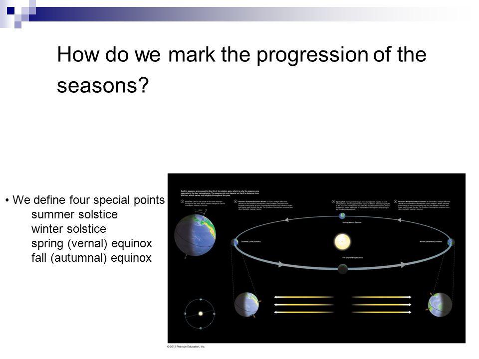 How do we mark the progression of the seasons.