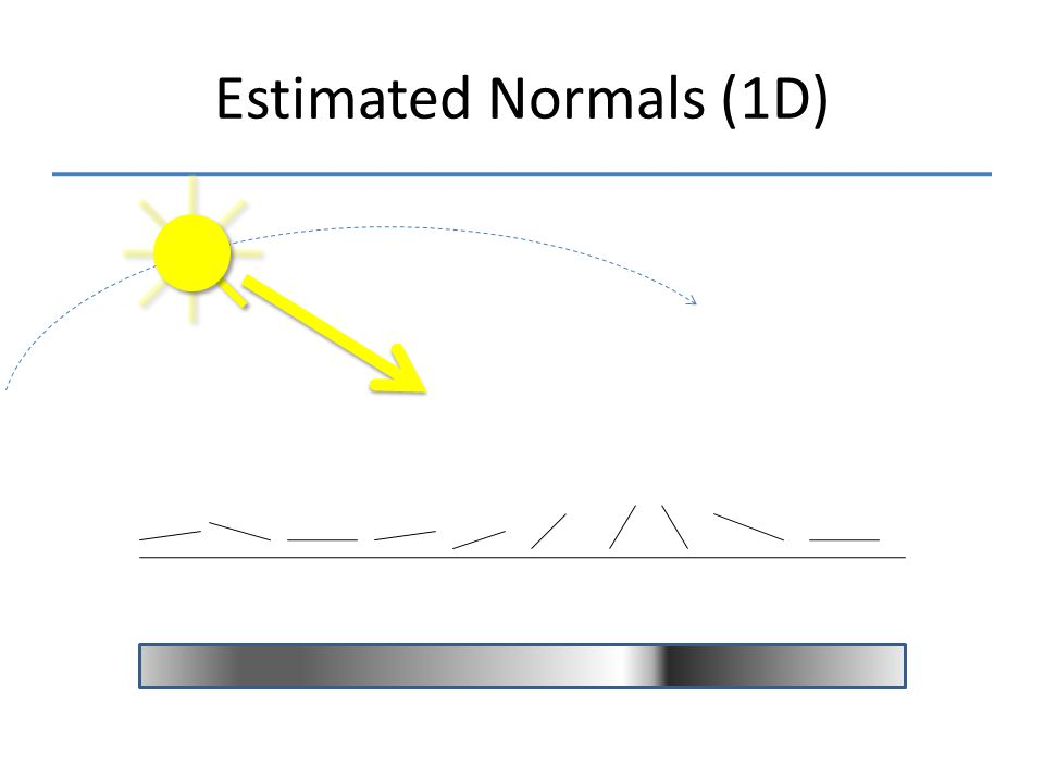 Estimated Normals (1D)