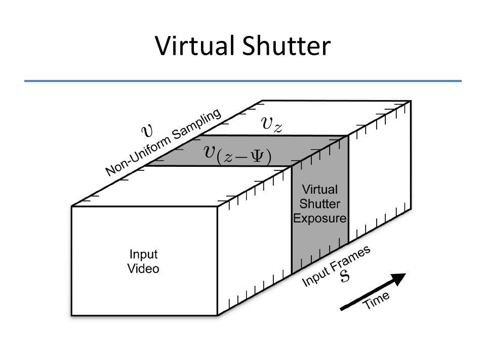 Virtual Shutter