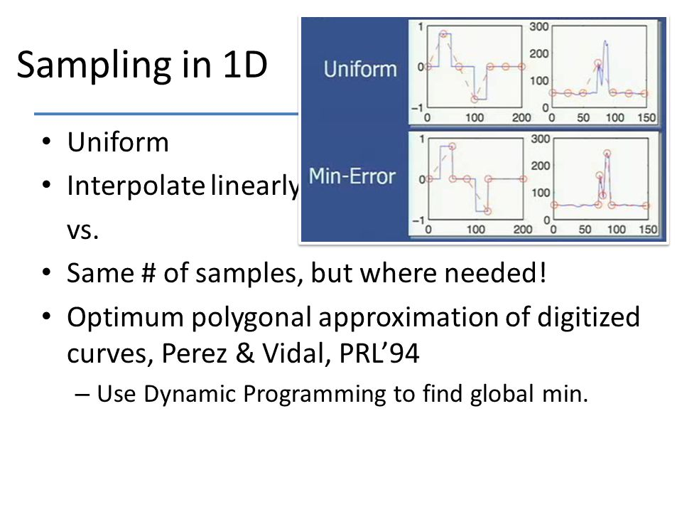 Sampling in 1D Uniform Interpolate linearly+ piece-wise vs.