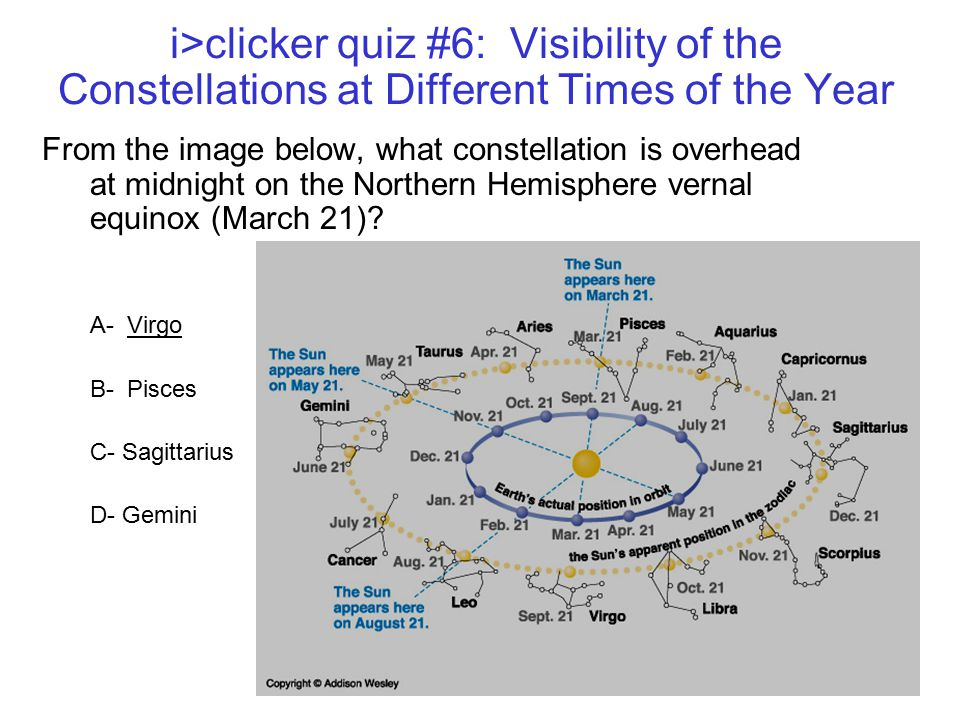 i>clicker quiz #6: Visibility of the Constellations at Different Times of the Year From the image below, what constellation is overhead at midnight on