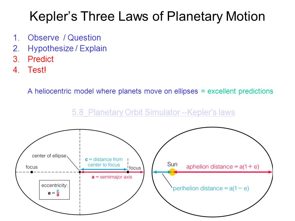 1.Observe / Question 2.Hypothesize / Explain 3.Predict 4.Test! A heliocentric model where planets move on ellipses = excellent predictions 5.8_Planeta