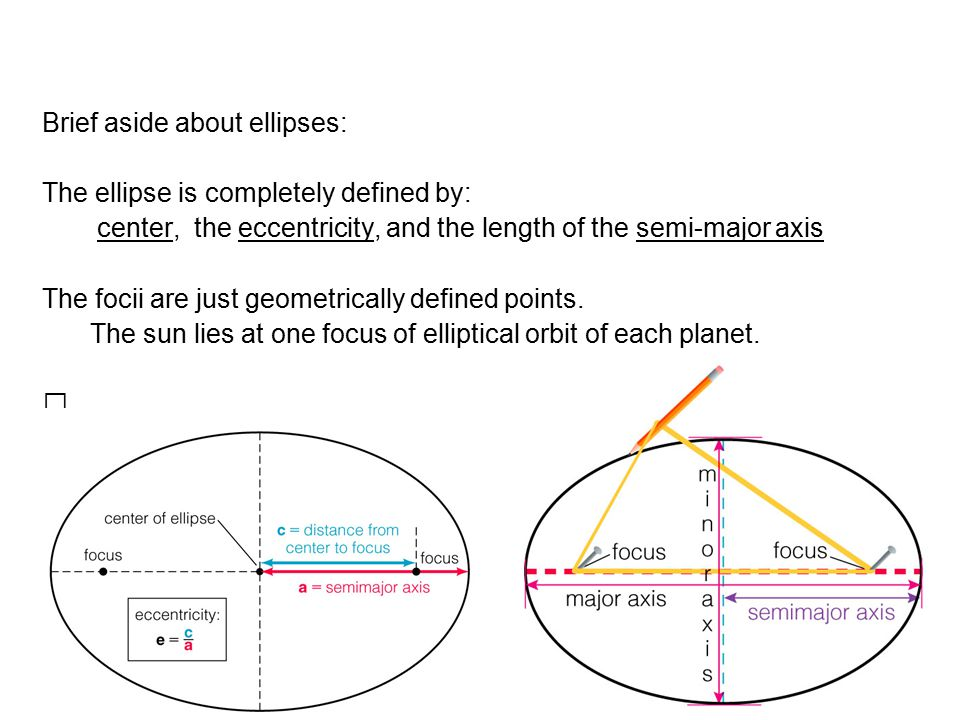Brief aside about ellipses: The ellipse is completely defined by: center, the eccentricity, and the length of the semi-major axis The focii are just g