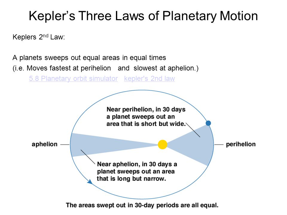 Keplers 2 nd Law: A planets sweeps out equal areas in equal times (i.e. Moves fastest at perihelion and slowest at aphelion.) 5.8 Planetary orbit simu