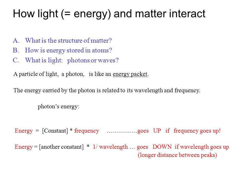 A particle of light, a photon, is like an energy packet. The energy carried by the photon is related to its wavelength and frequency. photon's energy: