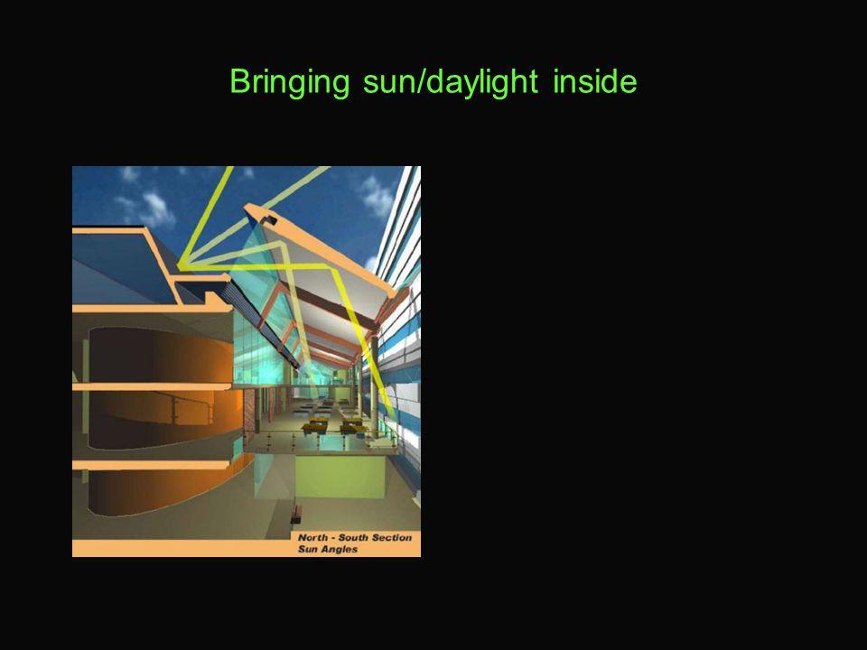 Bringing sun/daylight inside