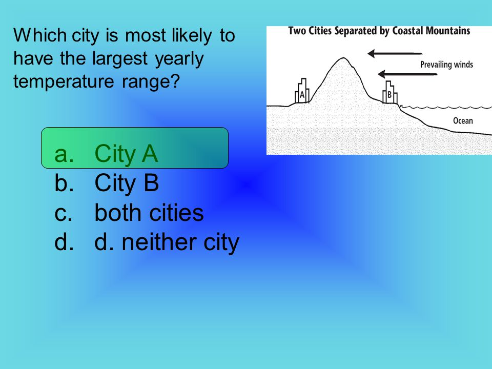 Which city is most likely to have the largest yearly temperature range? a.City A b.City B c.both cities d.d. neither city